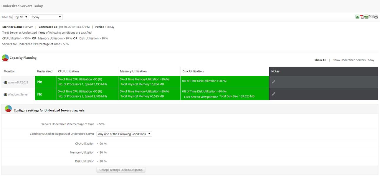 Kapasiteyi planlayın ve kullanım eğilimlerini tahmin edin - ManageEngine Applications Manager
