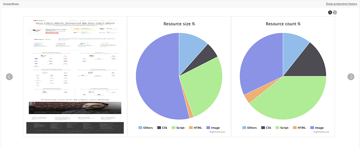 Browser Real User Monitoring - ManageEngine Applications Manager