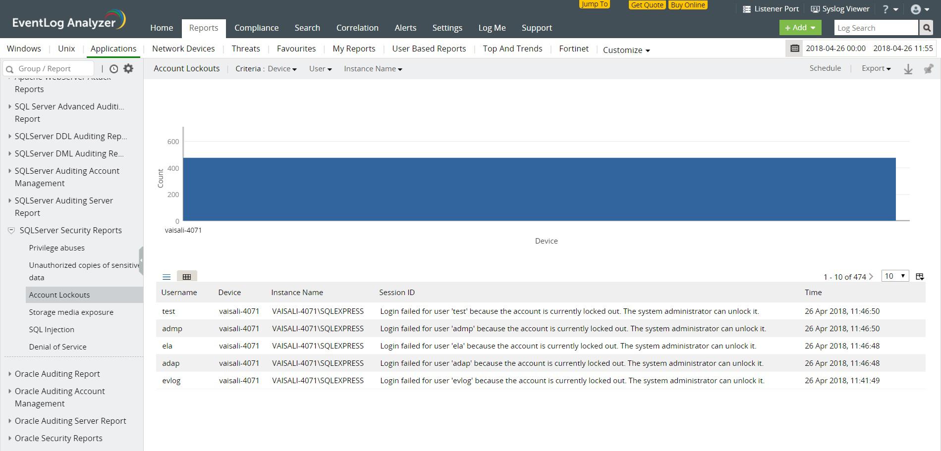 MS SQL Sunucu güvenlik raporları