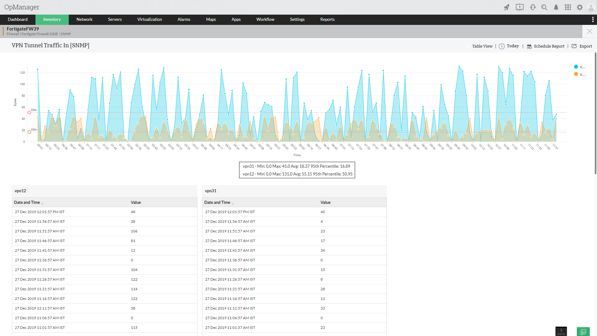 VPN Monitoring Tool - ManageEngine OpManager