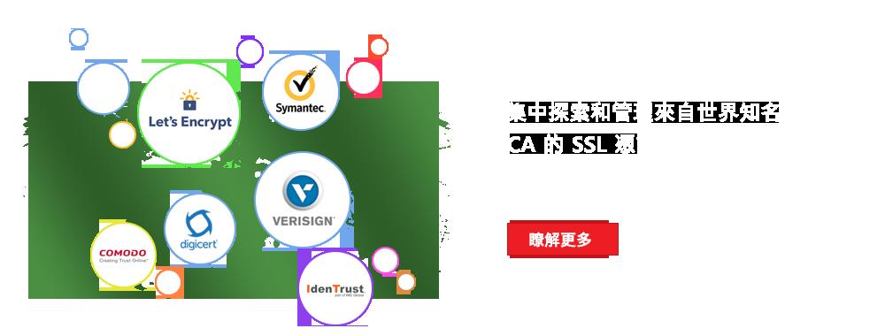 集中探索和管理來自世界知名 CA 的 SSL 憑證。