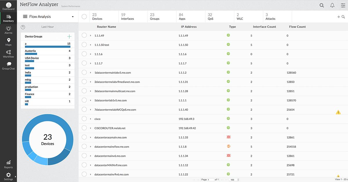 Bandwidth utilization - alerts