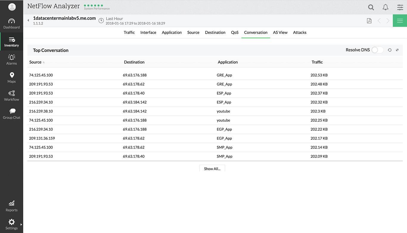Network Traffic Analyzer Conversation - ManageEngine NetFlow Analyzer