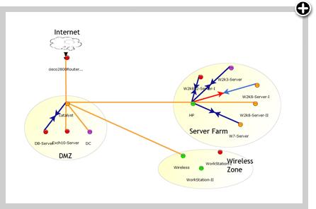 區域網路地圖