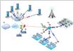 企業專用網路地圖