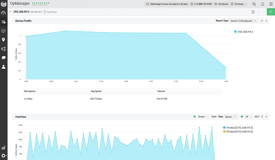 使用 NetFlow 獲取網路流量的可視性