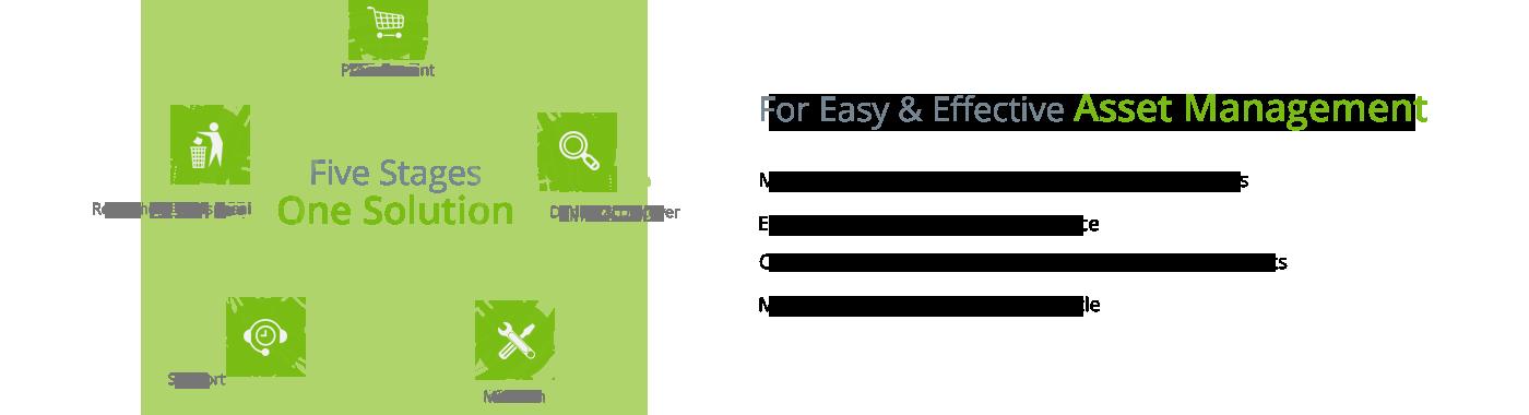 For Easy & Effective Asset Management