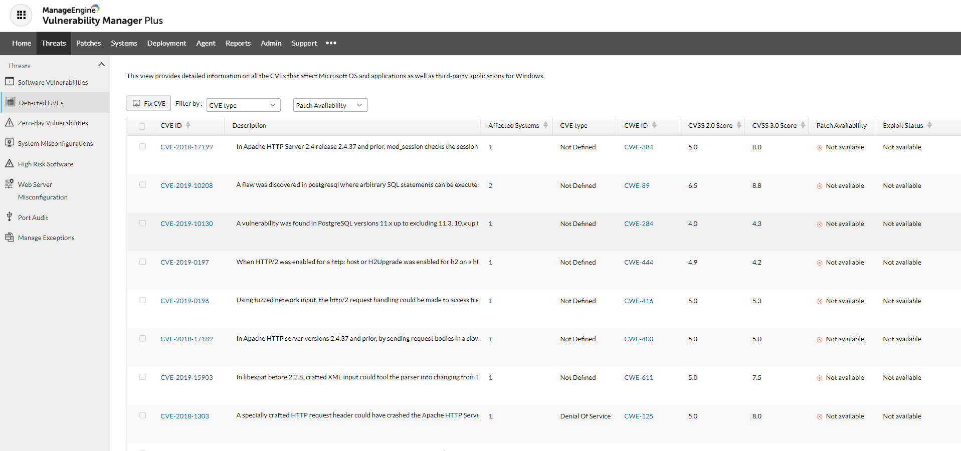 Detected CVEs view in ManageEngine's vulnerability assessment tool