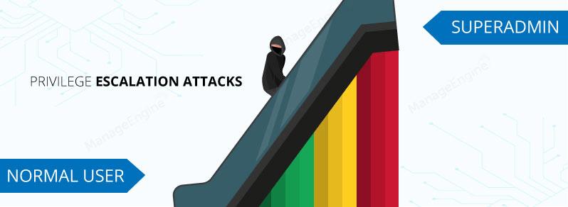 Escalation of privilege attacks
