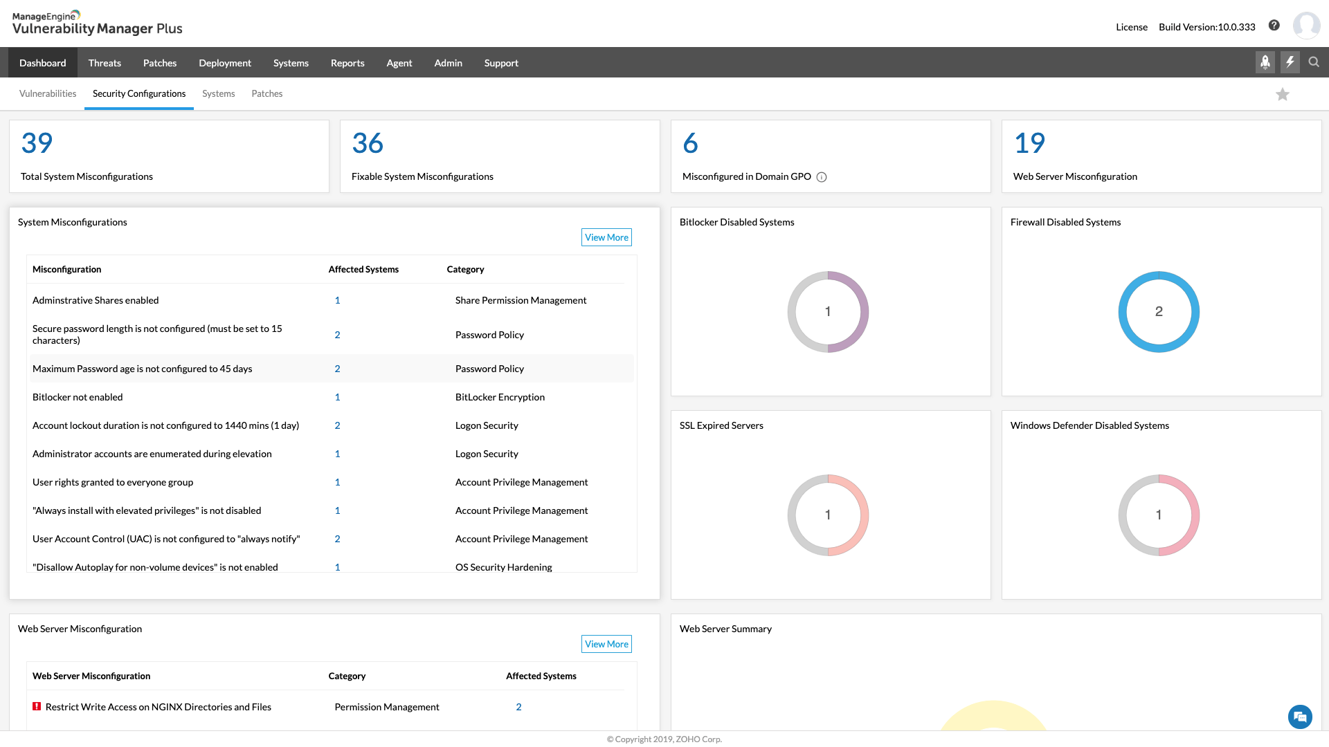 security-configurations-management-dashboard