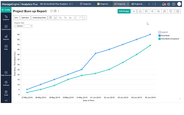 Tackle scope changes across projects in your MSP help desk
