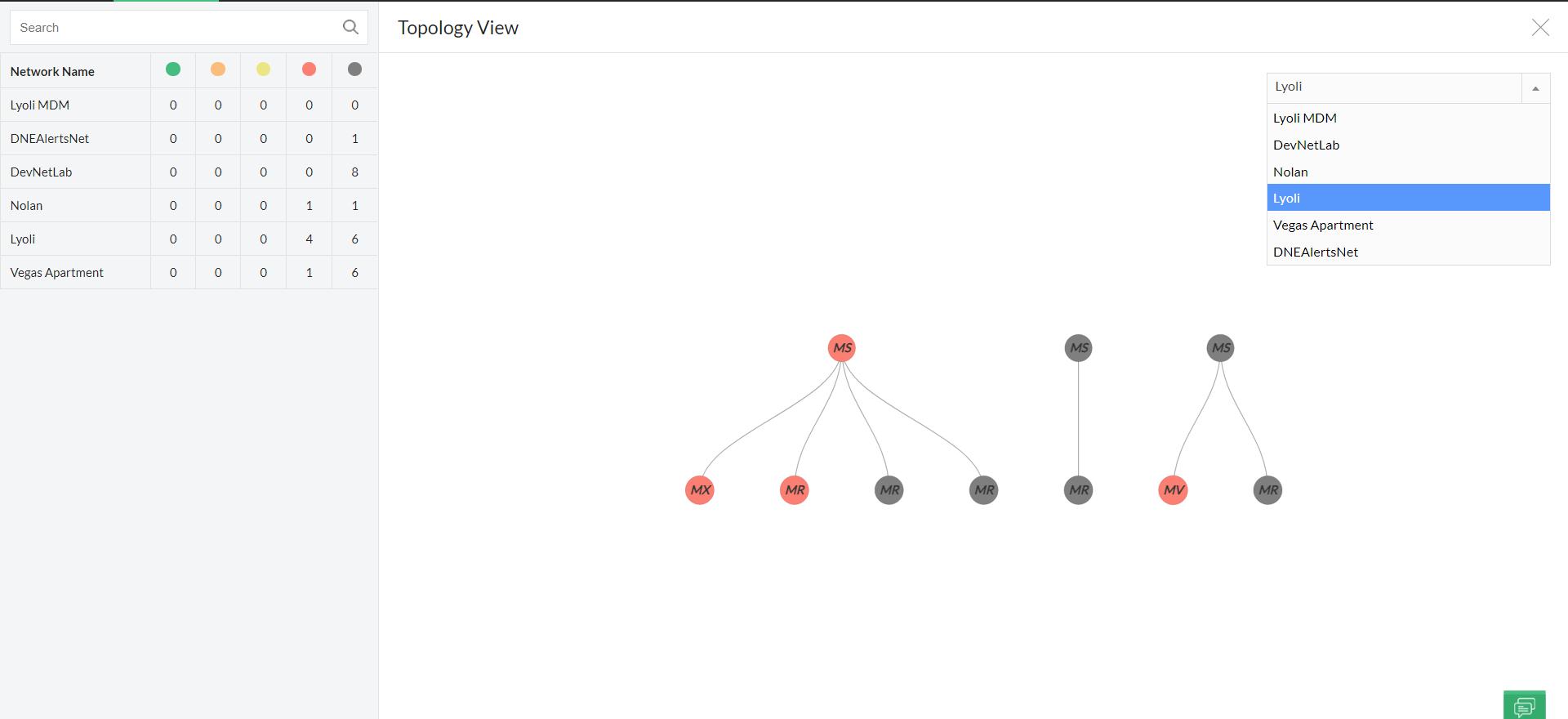 Cisco Meraki Monitoring Software - ManageEngine OpManager