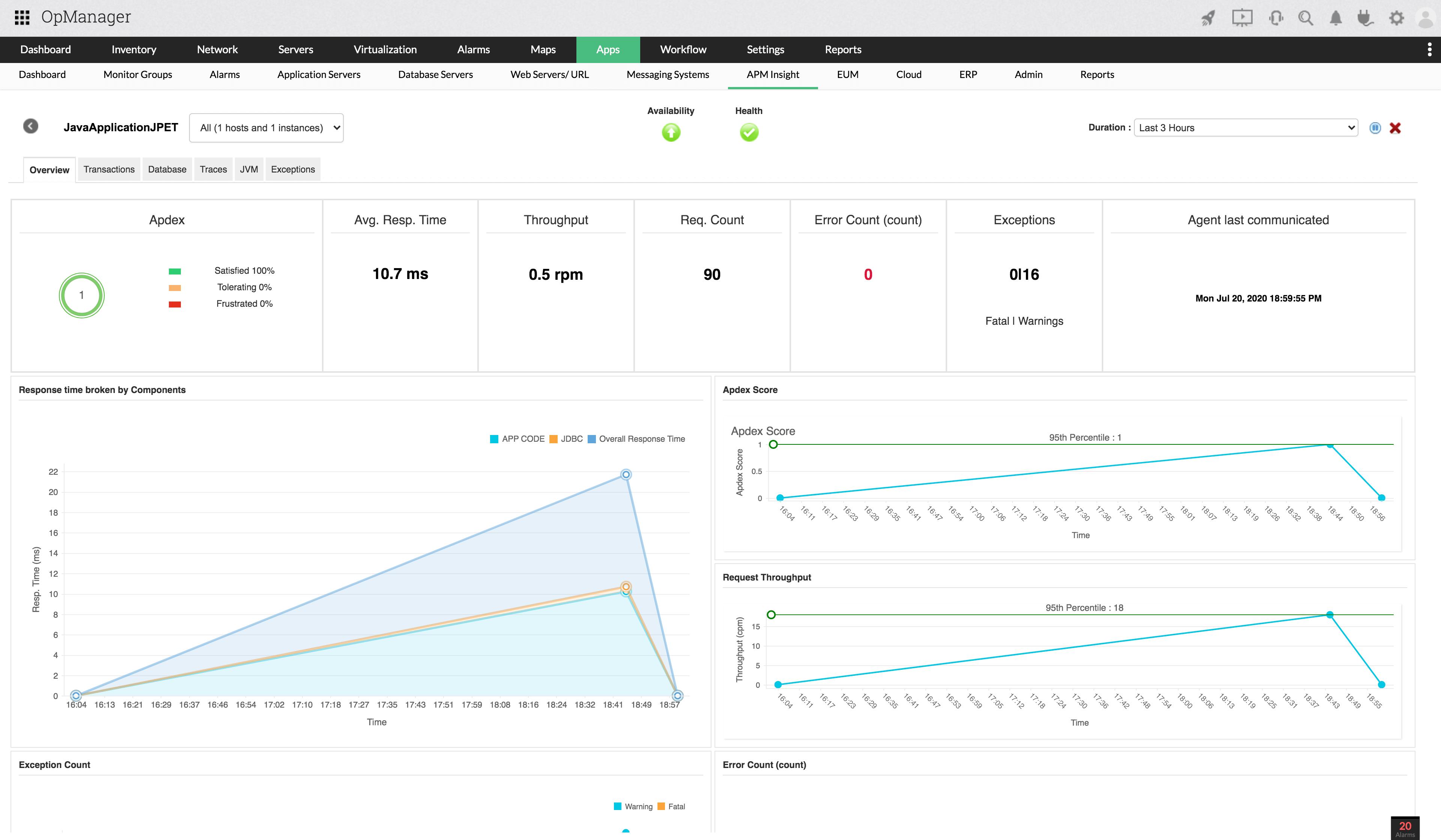 Monitor over 100 key performance indicators