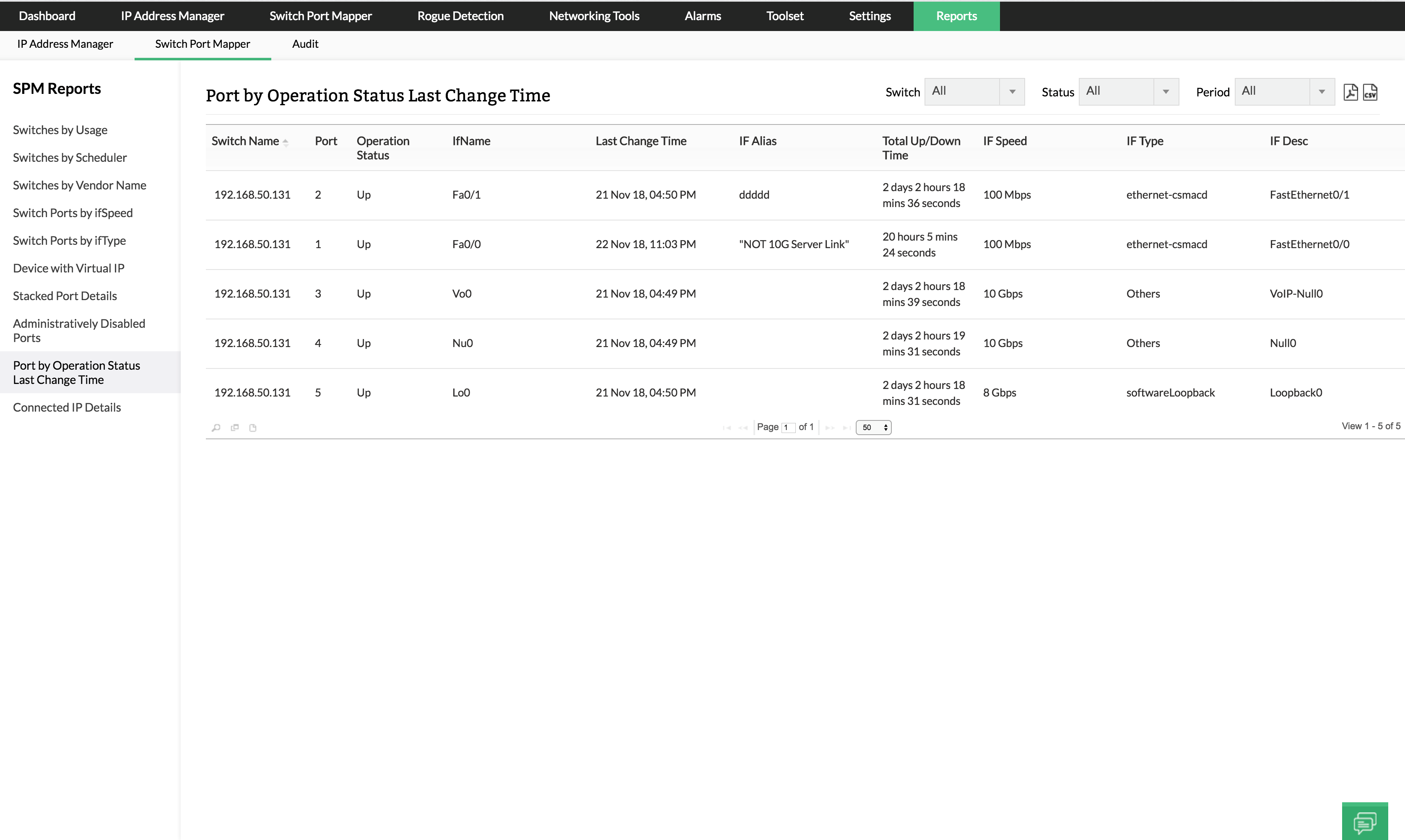 Cisco port monitoring - ManageEngine OpManager