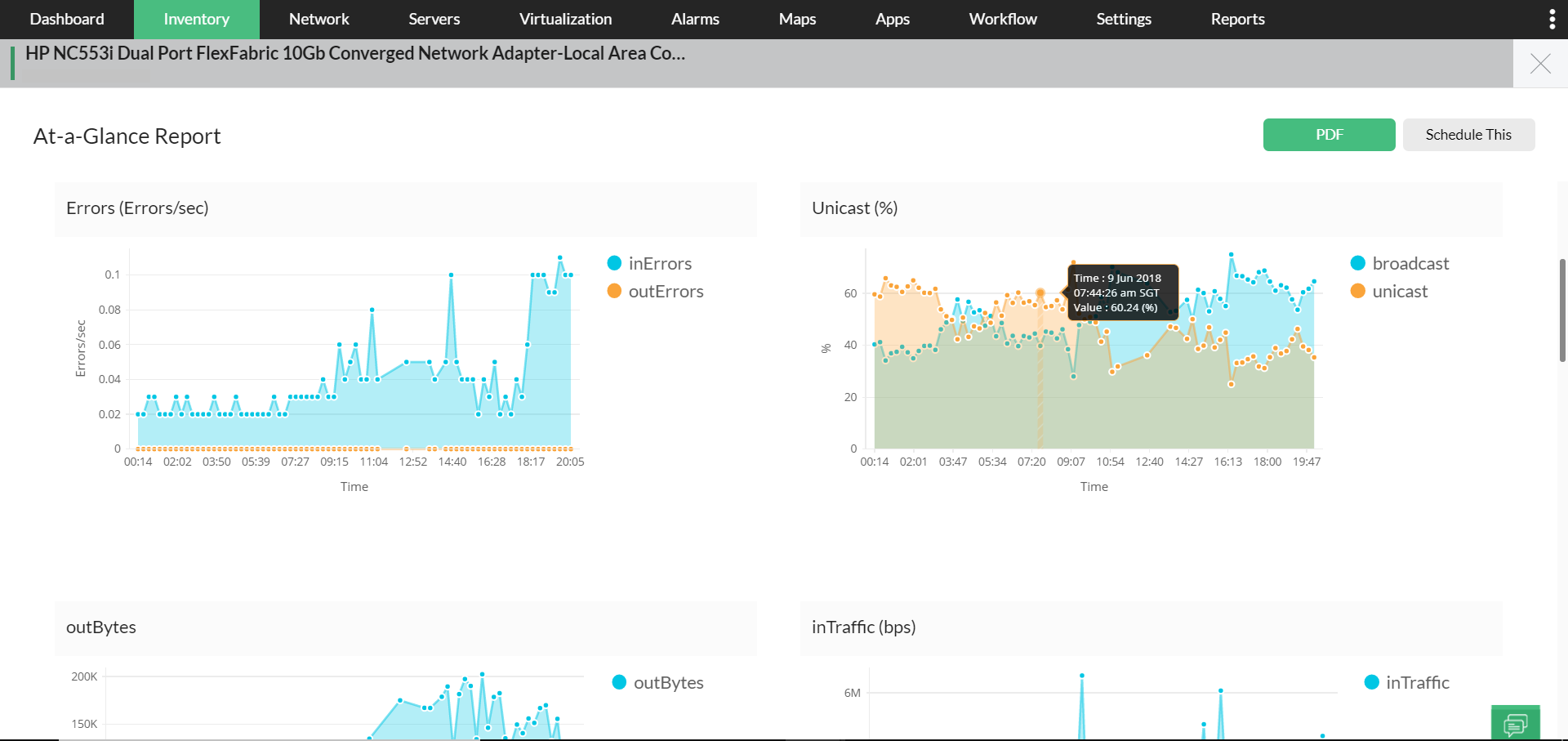 Enterprise Monitoring Dashboard - ManageEngine OpManager