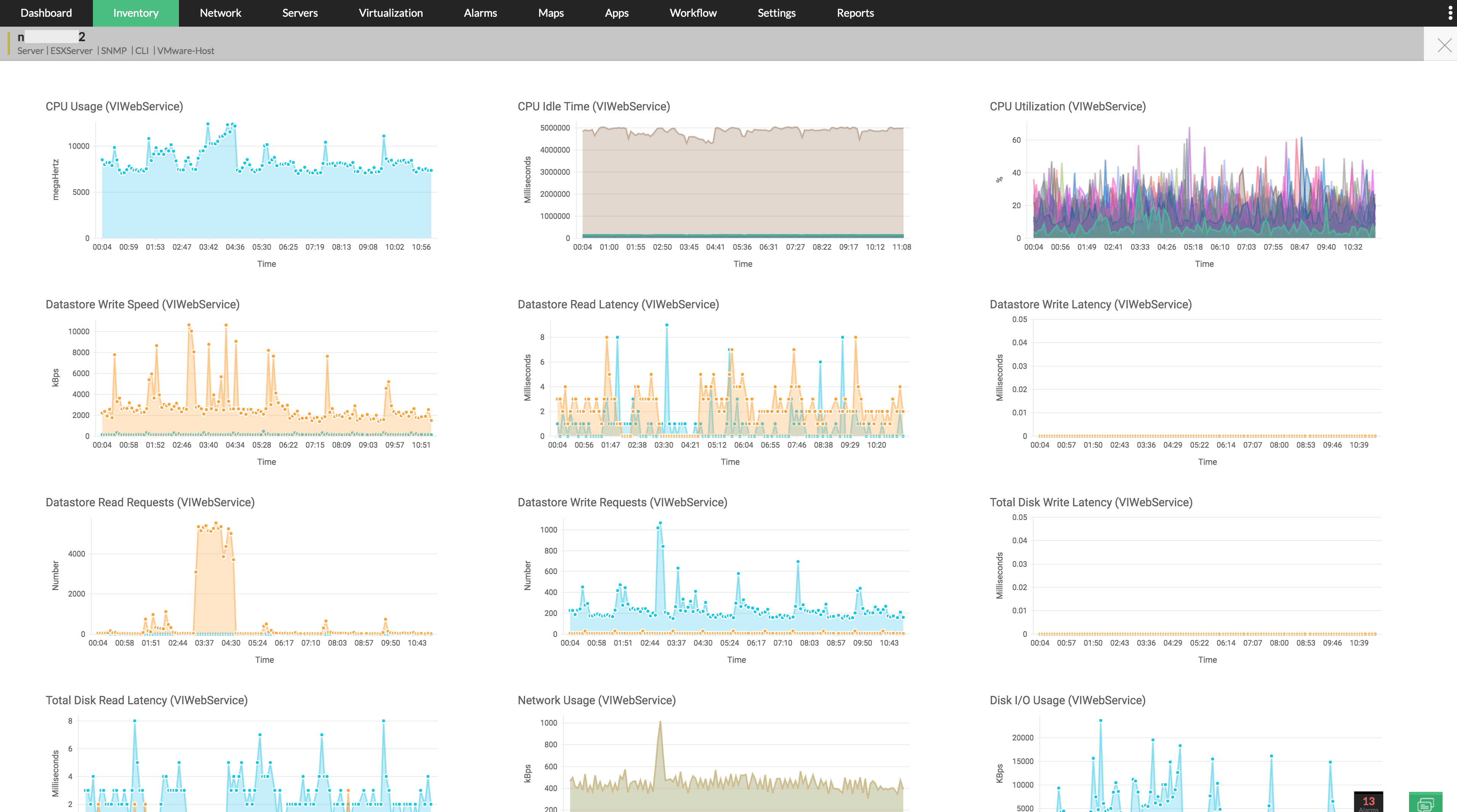 Monitor ESX Host SNMP  - ManageEngine OpManager