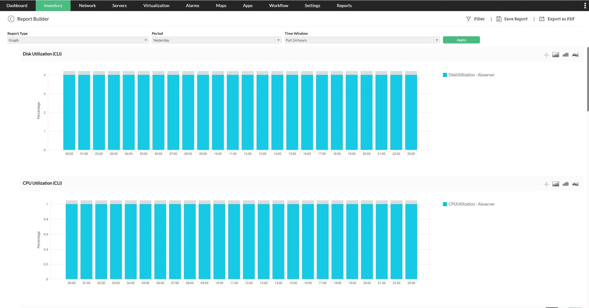 IBM Monitoring Software - ManageEngine OpManager