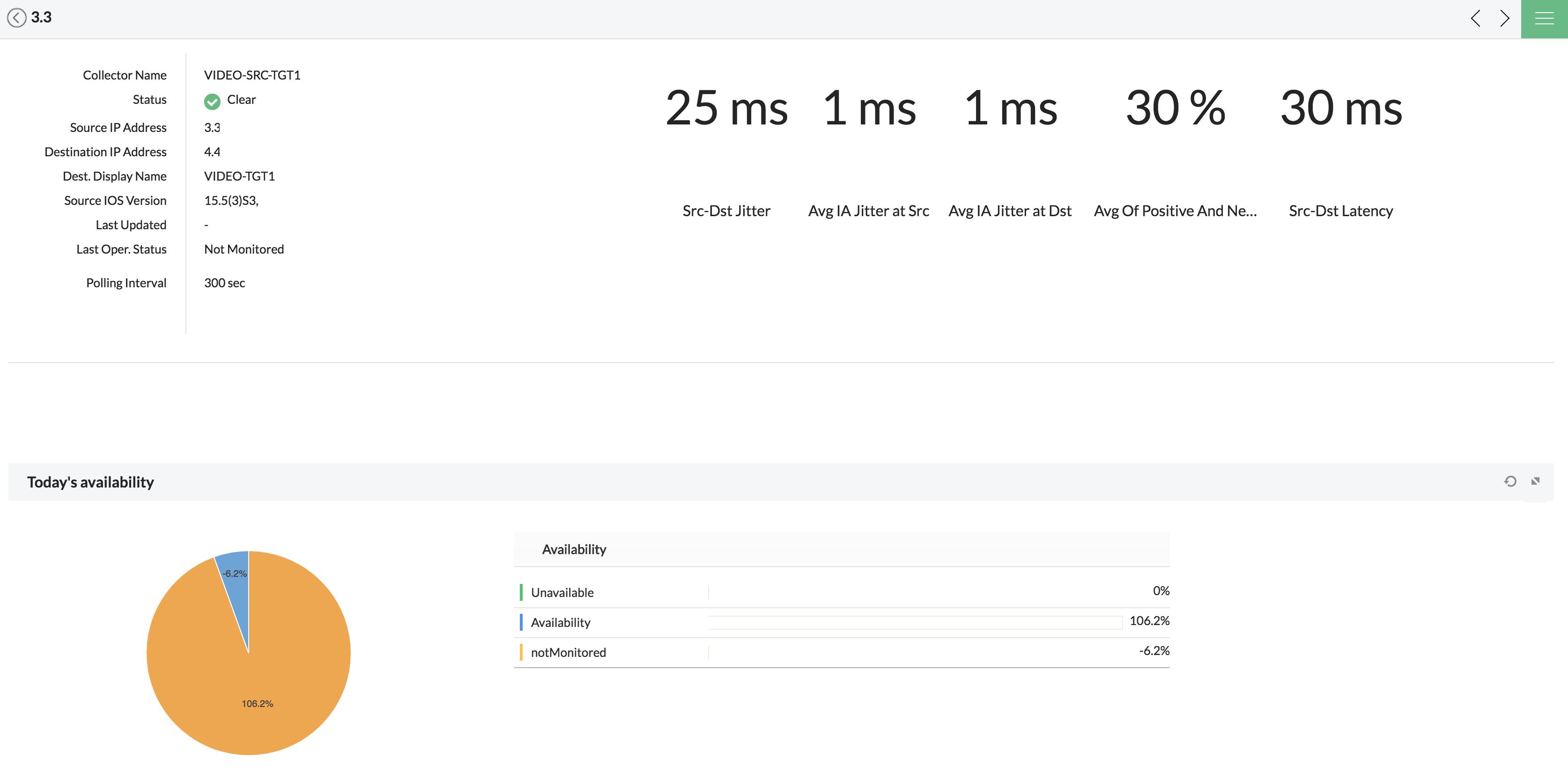 Monitoring Cisco IPSLA - ManageEngine OpManager
