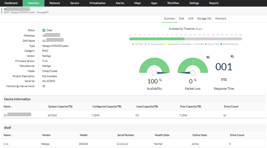 NetApp Monitoring - ManageEngine OpManager