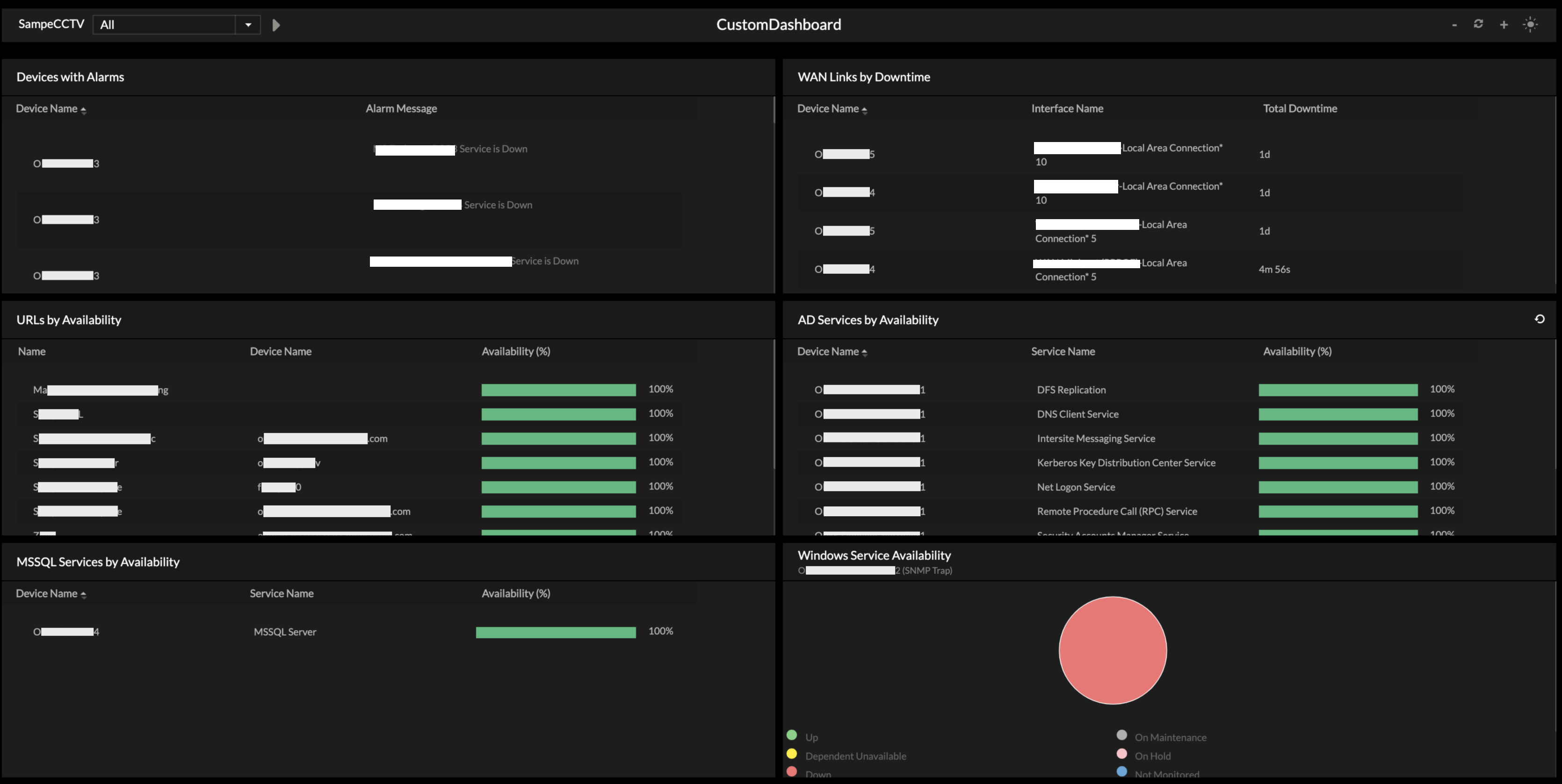 NOC Monitoring Dashboard - ManageEngine OpManager