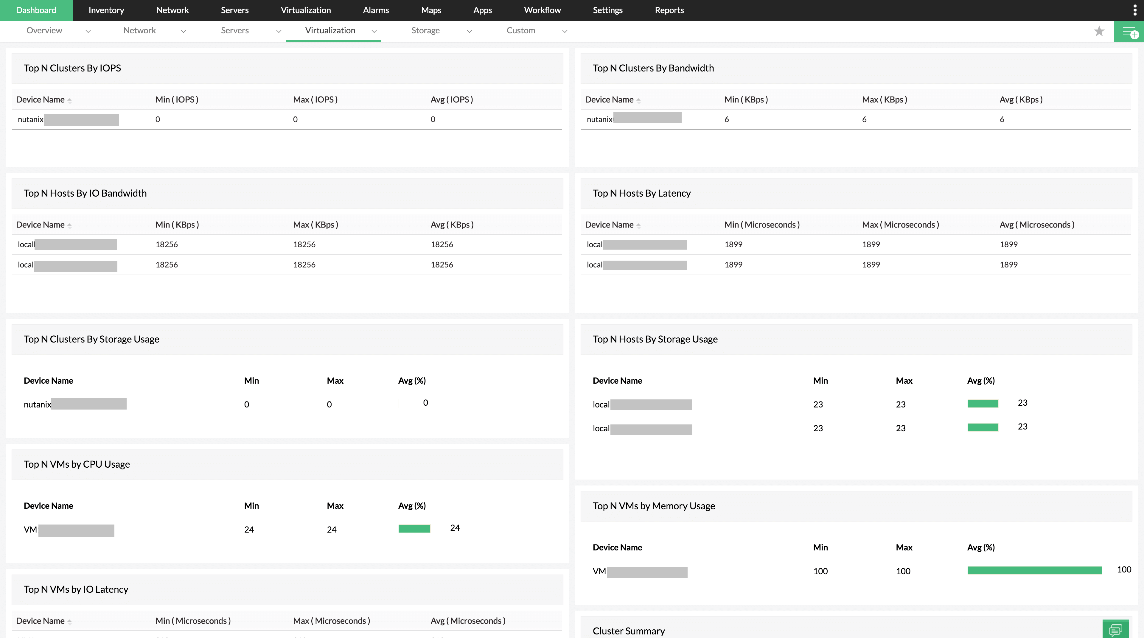 Nutanix dedicated dashboard