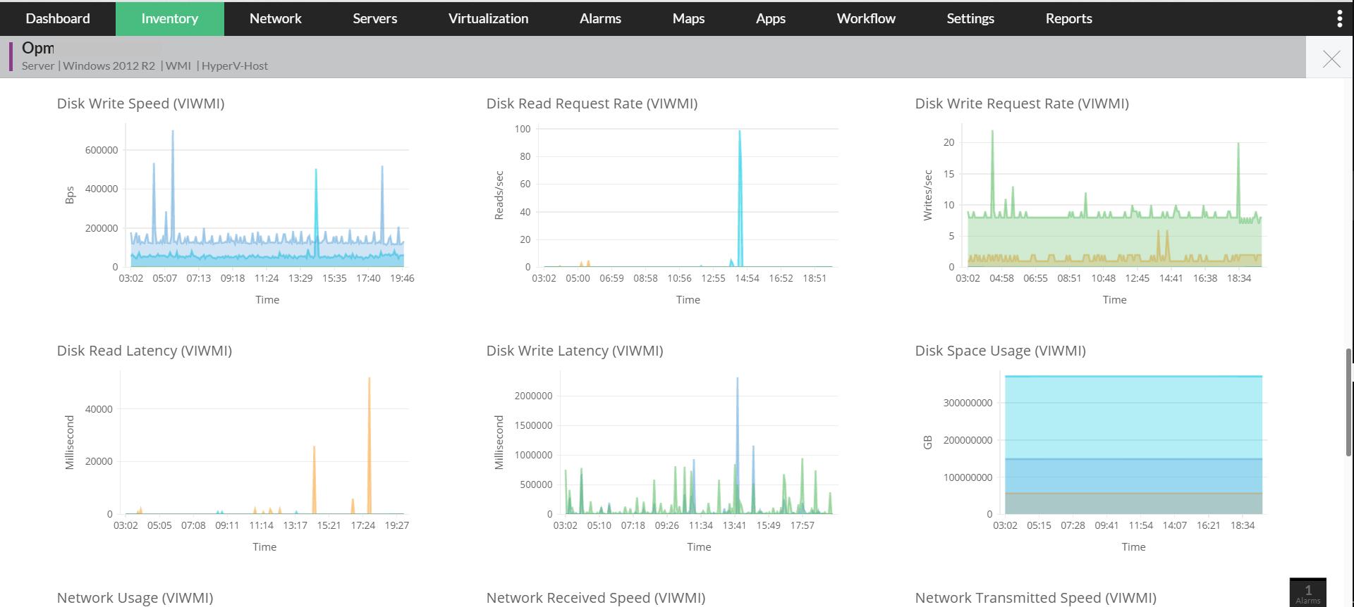 Enterprise Network Management - ManageEngine OpManager