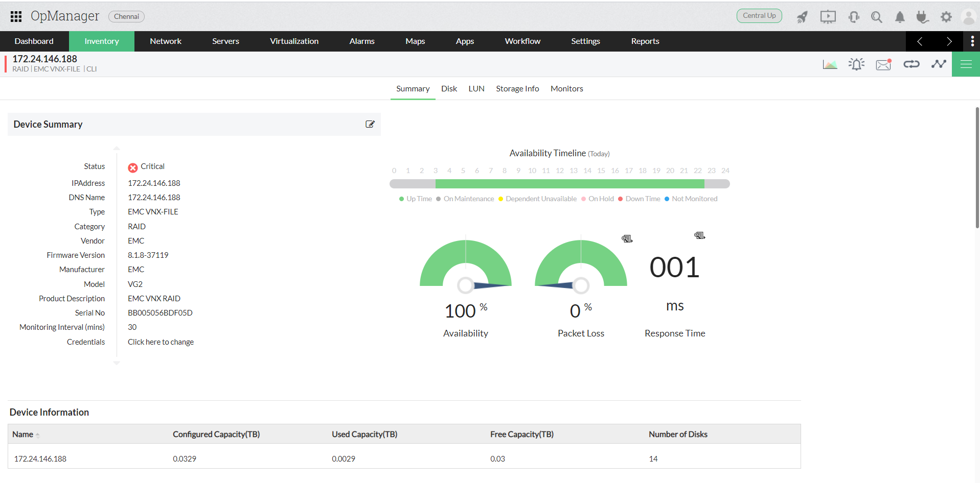 SAN Monitoring Software - ManageEngine OpManager