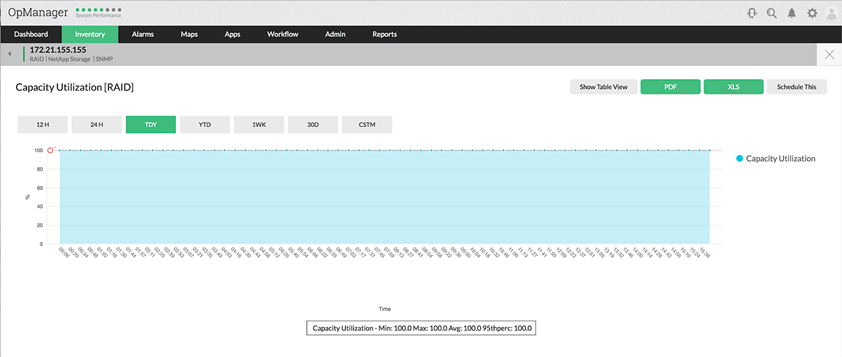 RAID Controller Reports