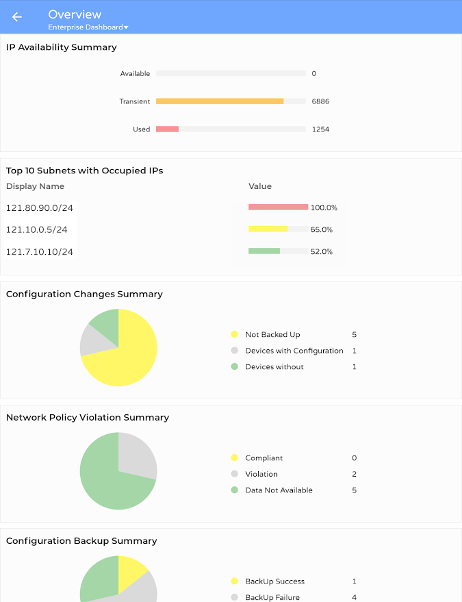 Overview Enterprise Dashboard