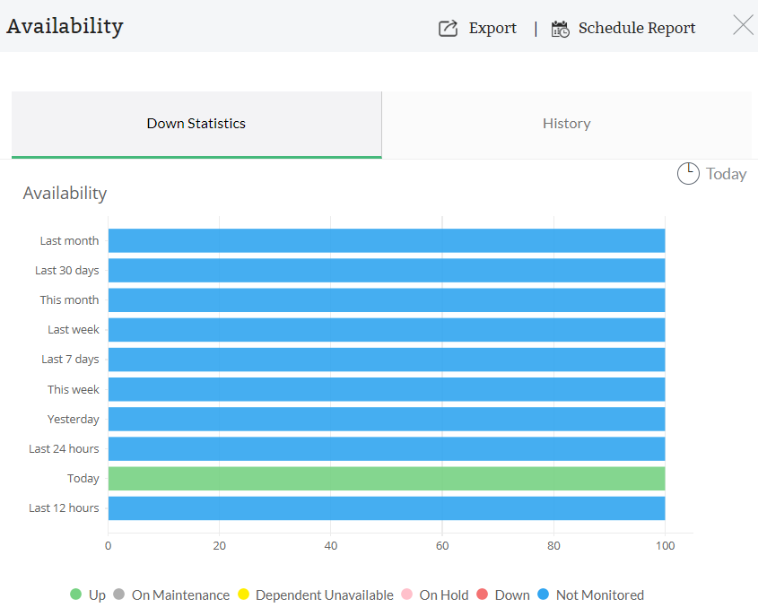 Wireless Monitoring Solutions - ManageEngine OpManager