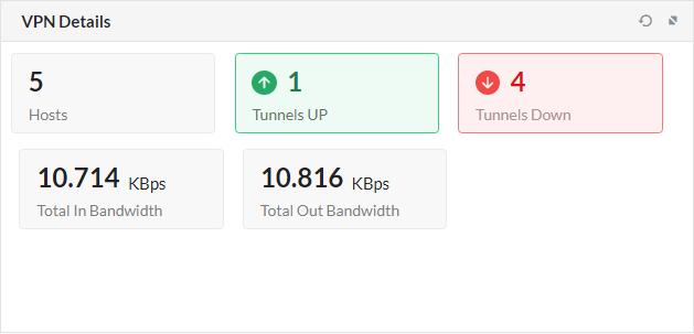 VPN Monitoring Tool - ManageEngine <span class=