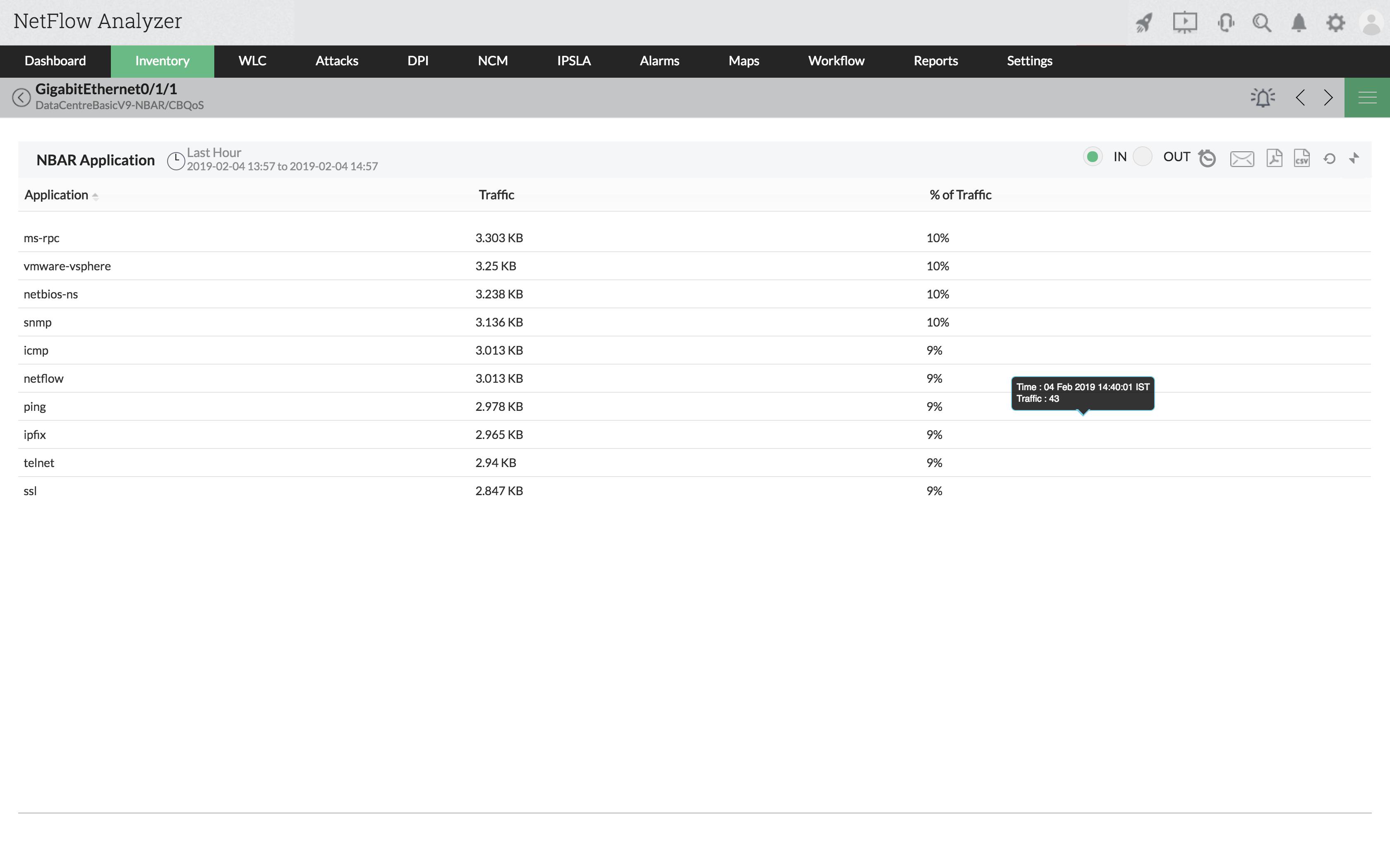NBAR Monitoring - ManageEngine NetFlow Analyzer