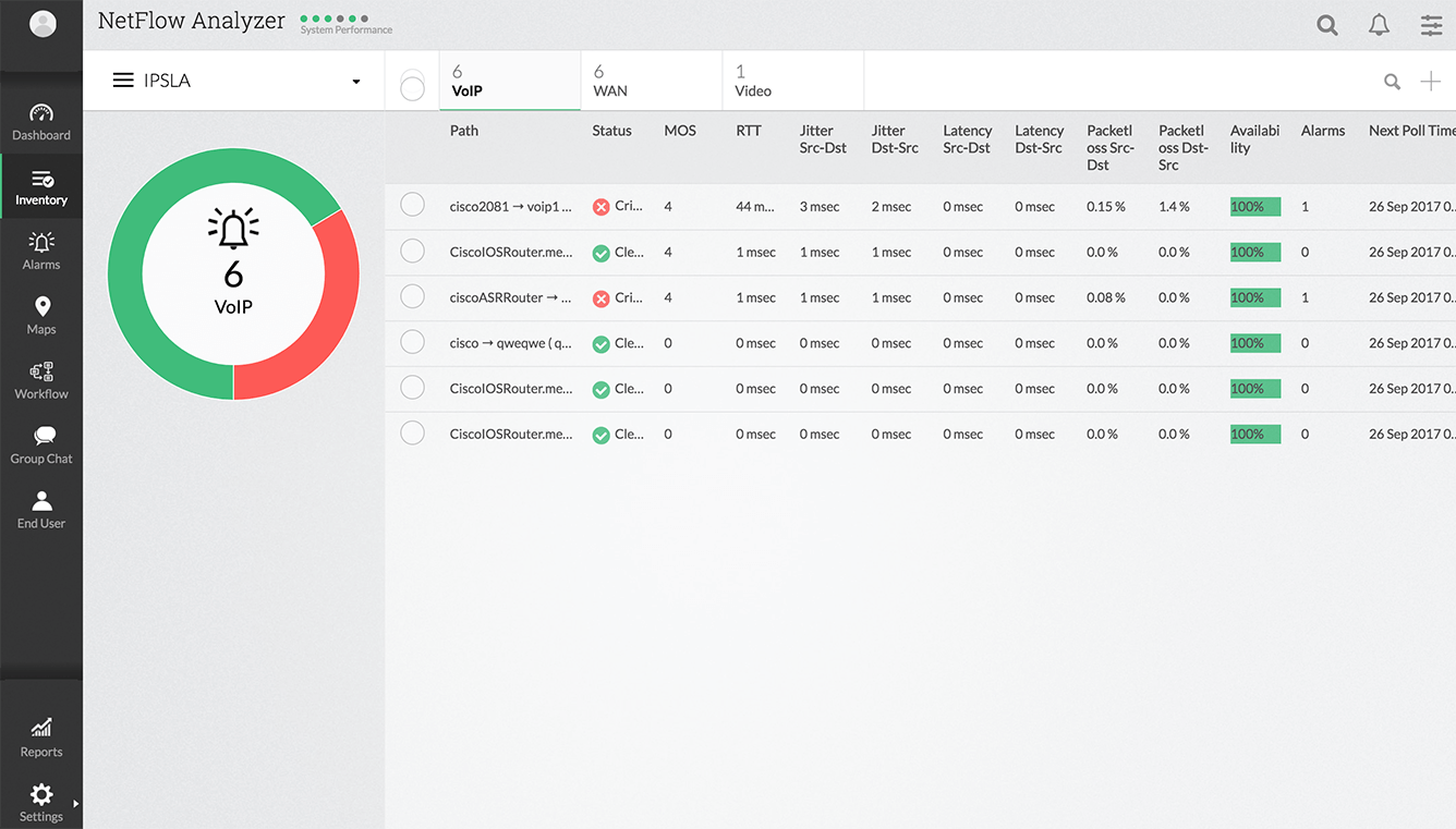 VoIP Monitor Overview