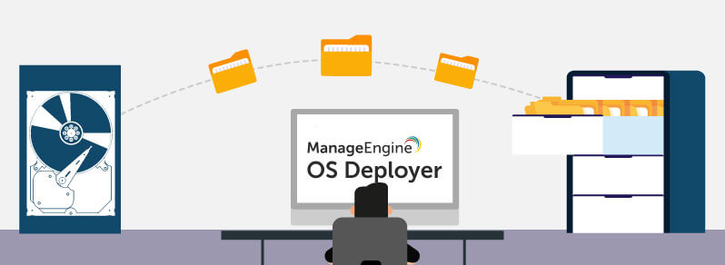 Disk image software - ManageEngine OS Deployer