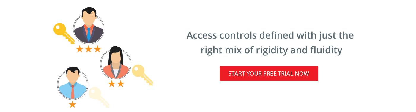Access controls�defined with just the right mix of rigidity and fluidity