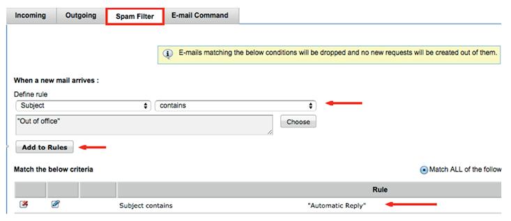 Help desk spam filter
