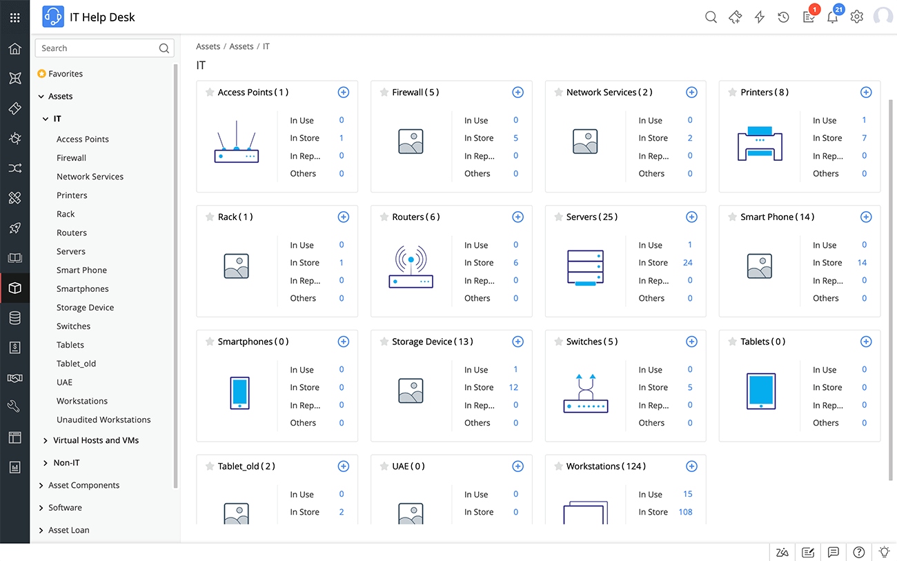 Inventory catalog software