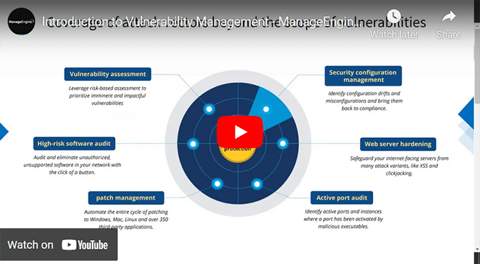 Introduction to Vulnerability Management - ManageEngine Vulnerability Manager Plus