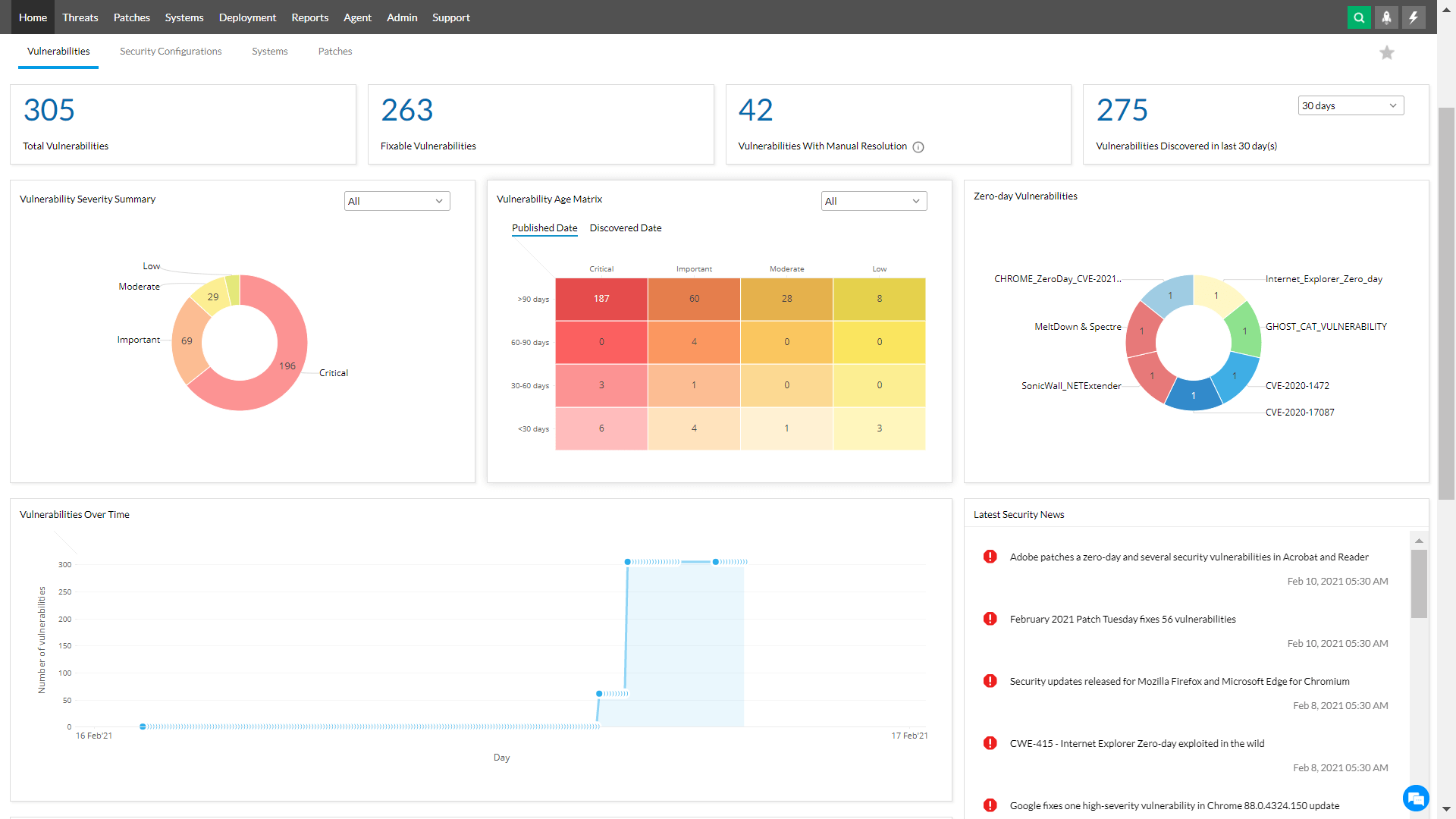 Why we need vulnerability management - ManageEngine Vulnerability Manager Plus