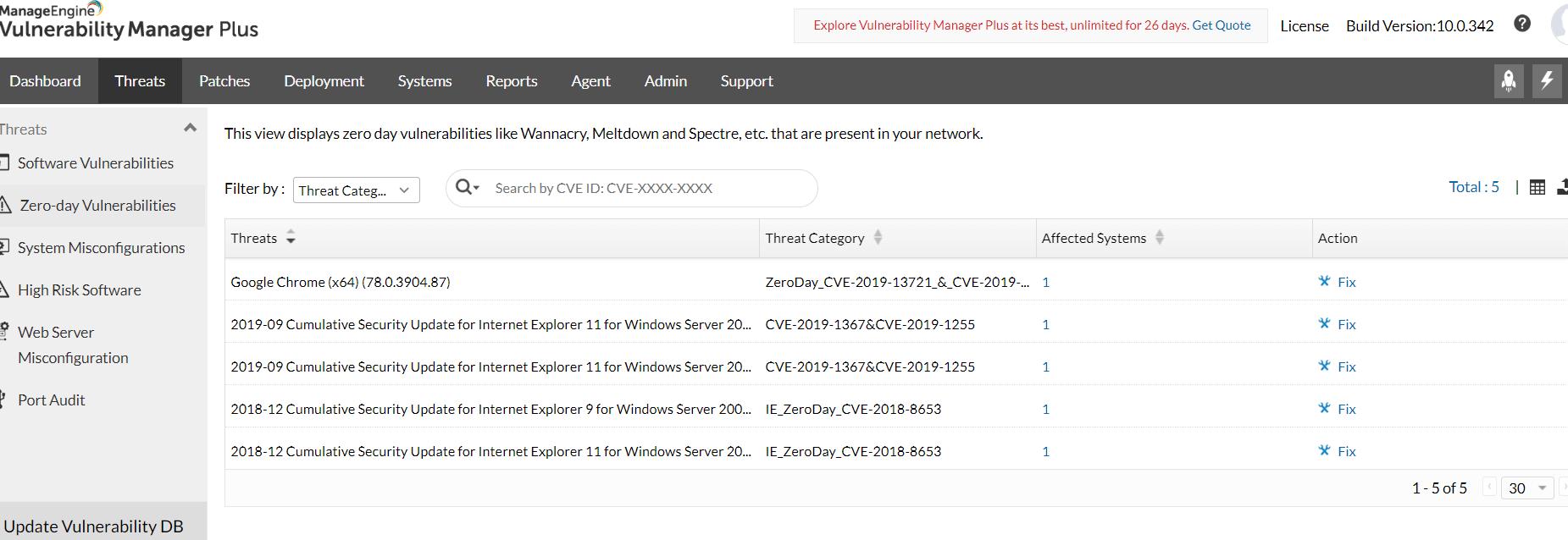 zero-day exploit - ManageEngine Vulnerability Manager Plus